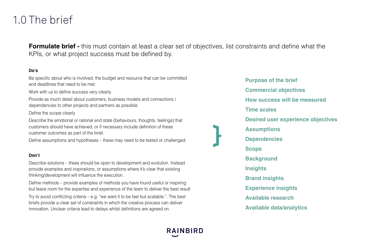 Rainbird-Brief